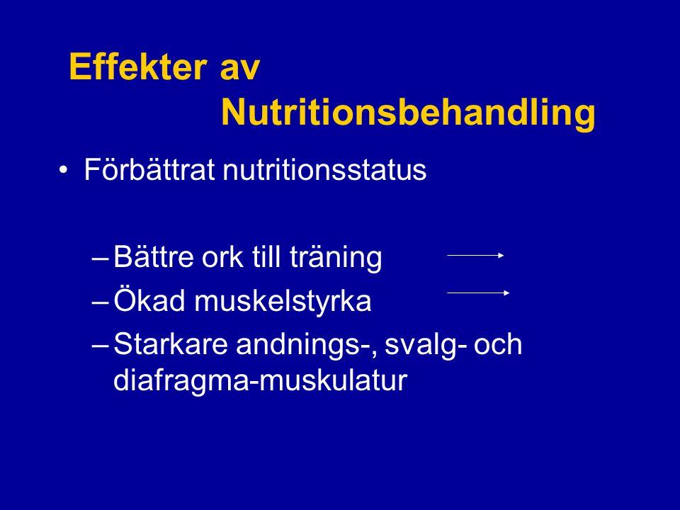 Effekter av Nutritionsbehandling
