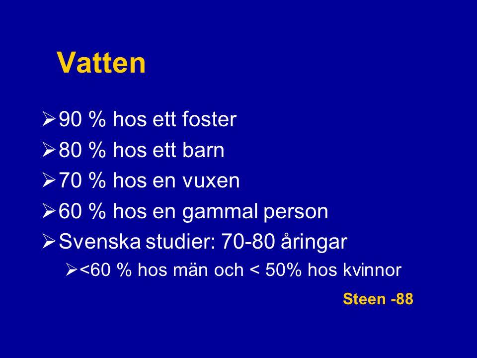 Vatten 90 % hos ett foster 80 % hos ett barn 70 % hos en vuxen