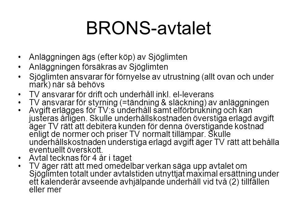 BRONS-avtalet Anläggningen ägs (efter köp) av Sjöglimten