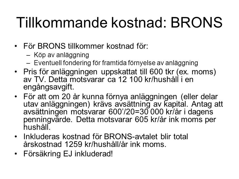 Tillkommande kostnad: BRONS