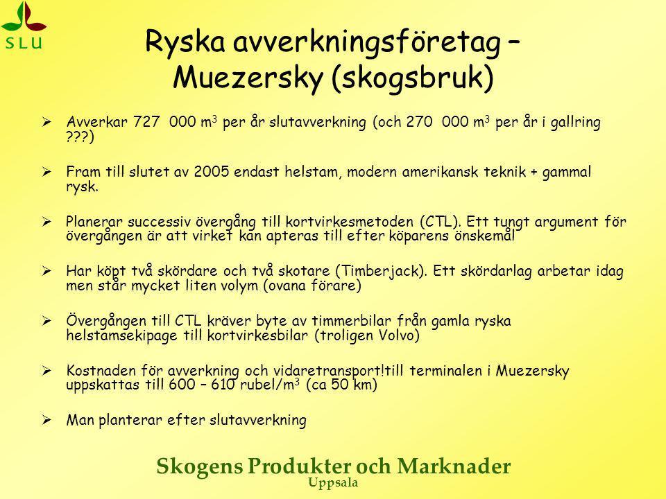 Ryska avverkningsföretag – Muezersky (skogsbruk)