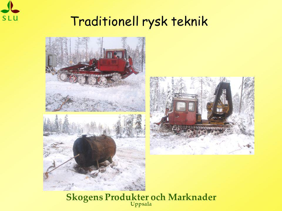 Traditionell rysk teknik