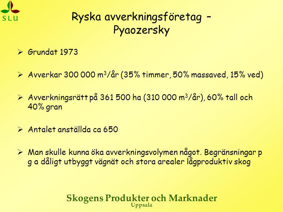 Ryska avverkningsföretag – Pyaozersky