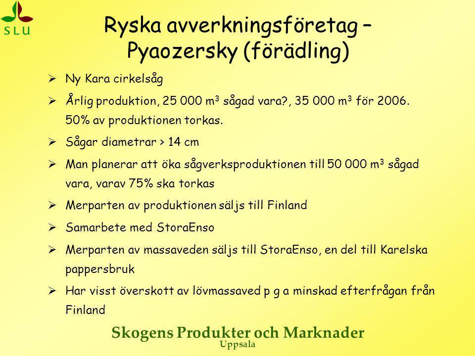 Ryska avverkningsföretag – Pyaozersky (förädling)