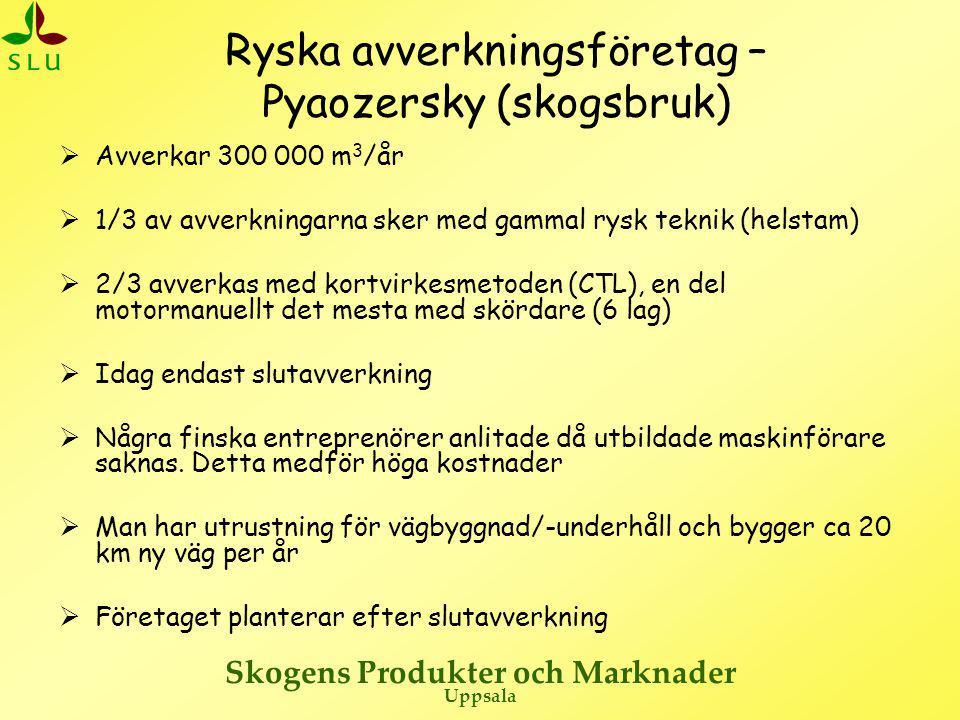 Ryska avverkningsföretag – Pyaozersky (skogsbruk)