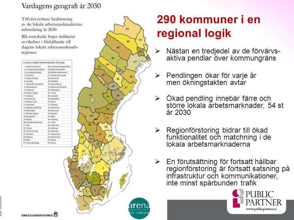 290 kommuner i en regional logik