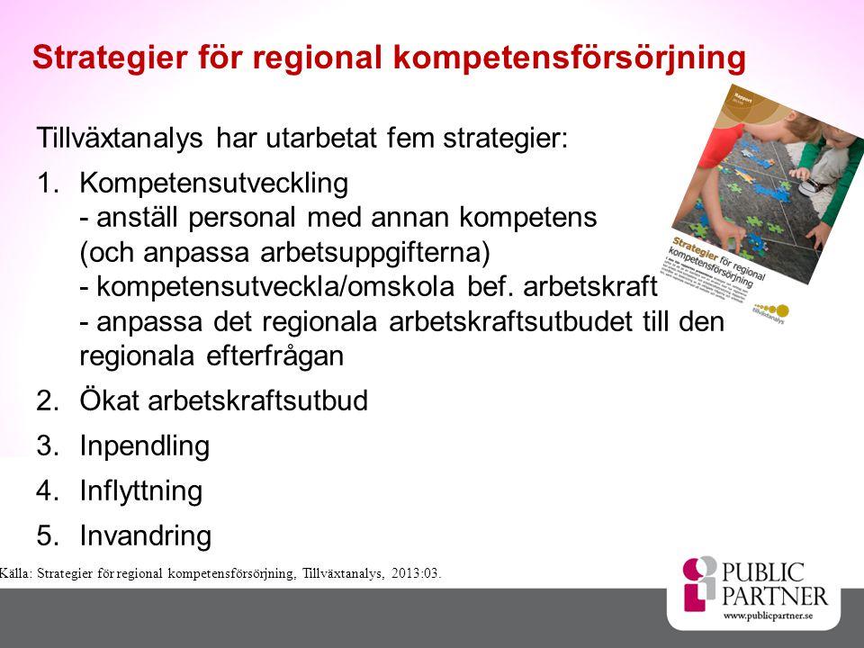 Strategier för regional kompetensförsörjning