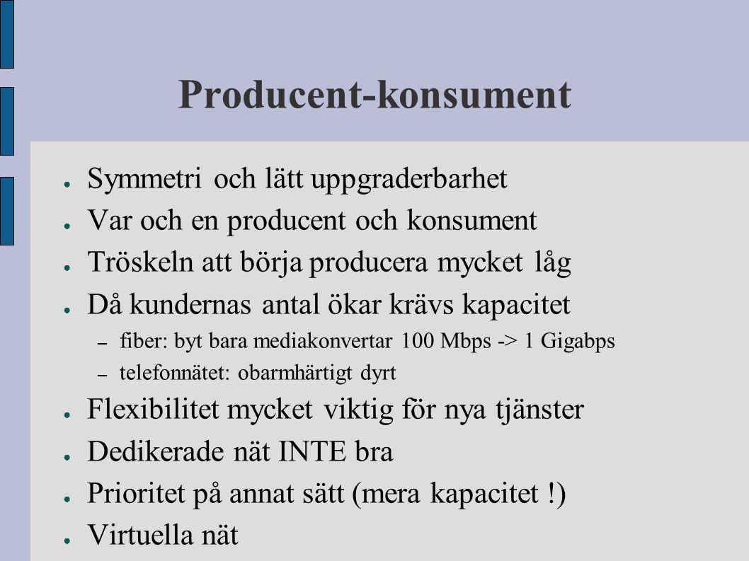 Producent-konsument Symmetri och lätt uppgraderbarhet
