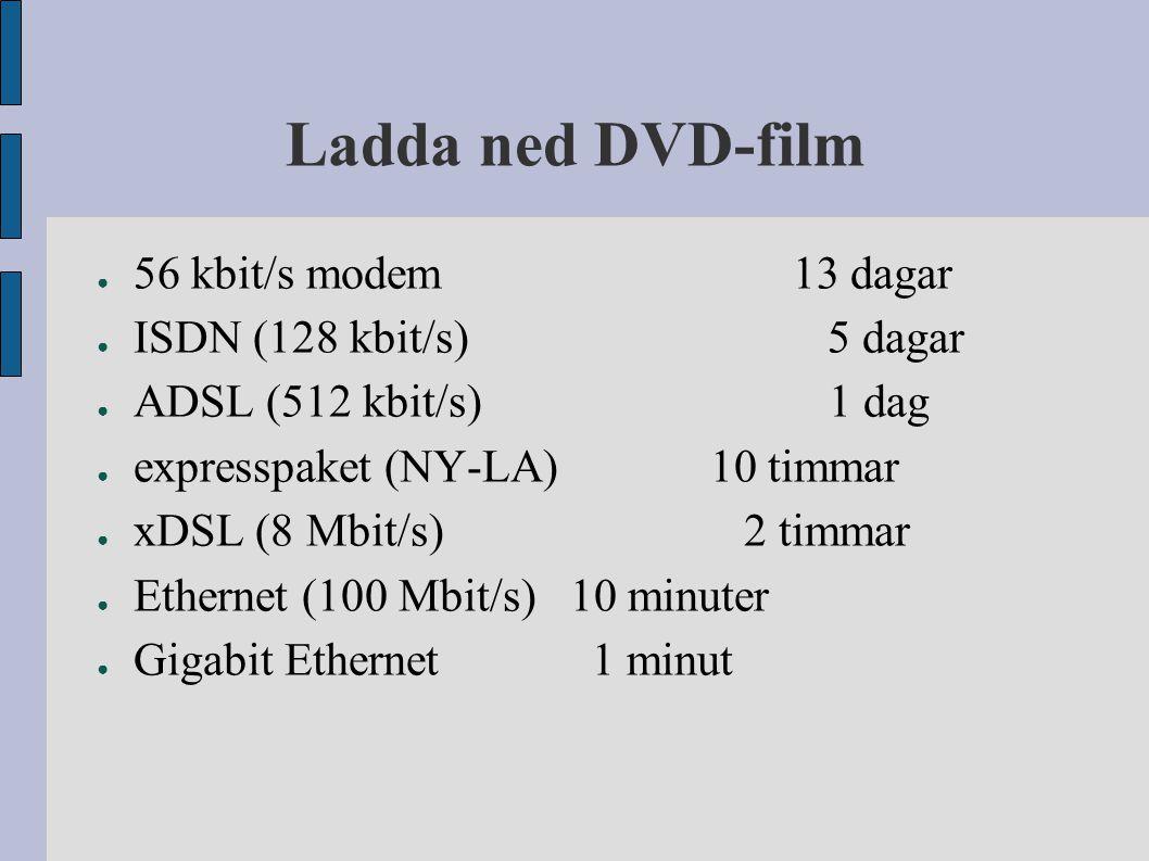 Ladda ned DVD-film 56 kbit/s modem 13 dagar ISDN (128 kbit/s) 5 dagar