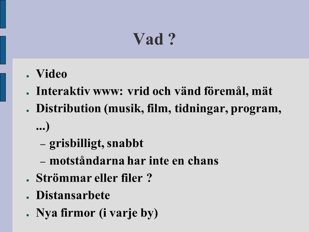 Vad Video Interaktiv www: vrid och vänd föremål, mät