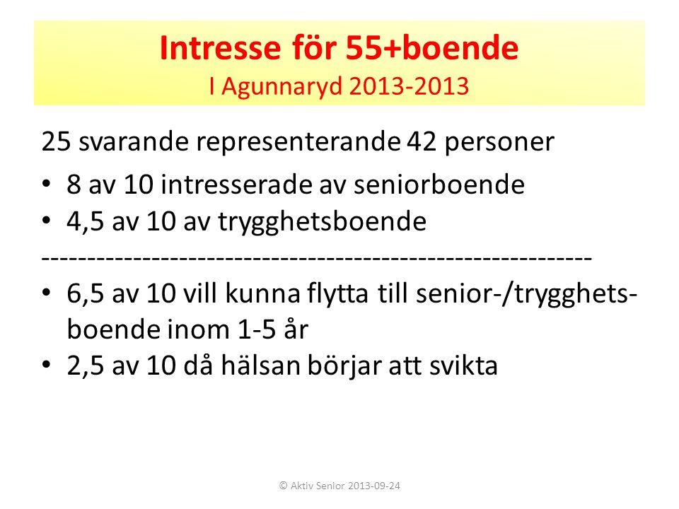 Intresse för 55+boende I Agunnaryd 2013-2013