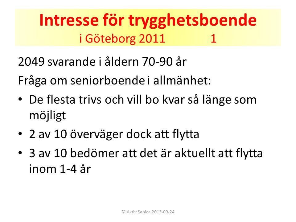 Intresse för trygghetsboende i Göteborg 2011 1