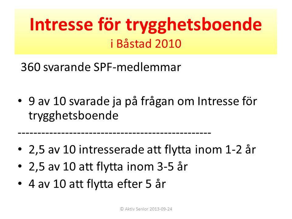 Intresse för trygghetsboende i Båstad 2010