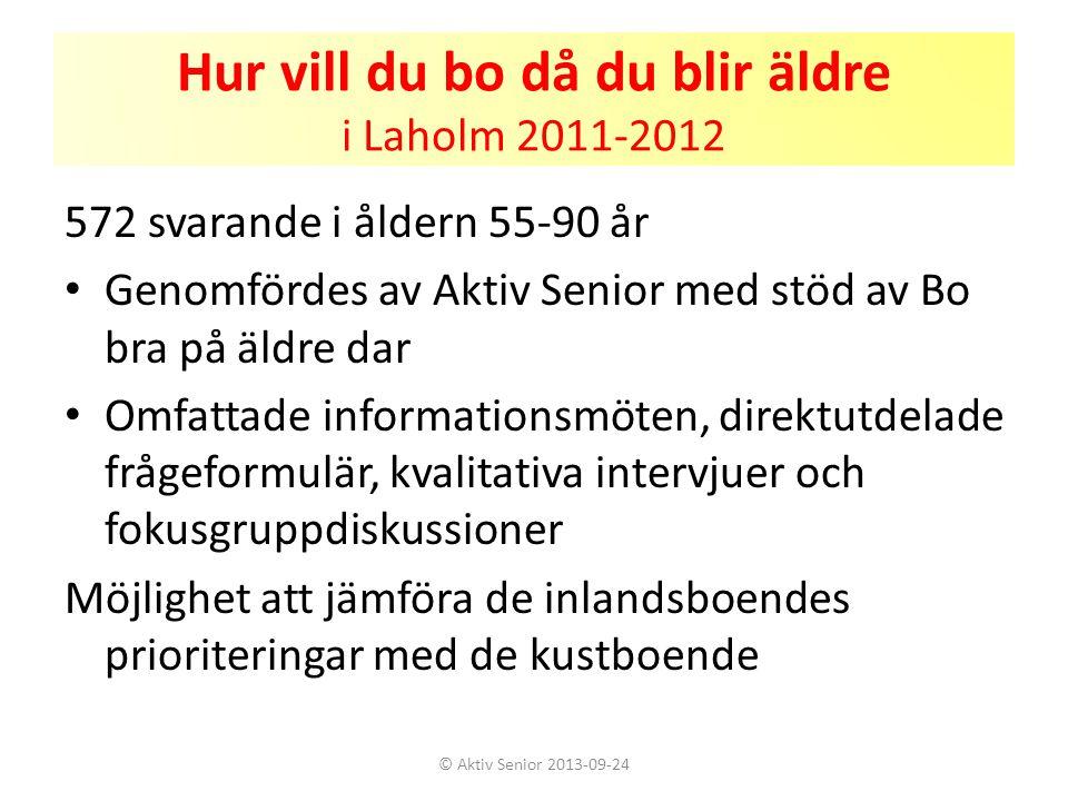Hur vill du bo då du blir äldre i Laholm 2011-2012