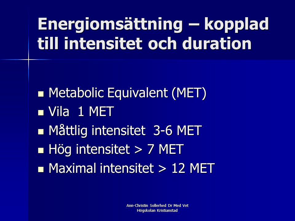 Energiomsättning – kopplad till intensitet och duration