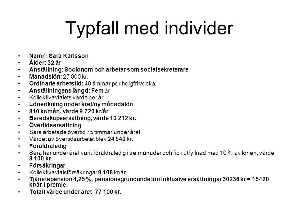 Typfall med individer Namn: Sara Karlsson Ålder: 32 år