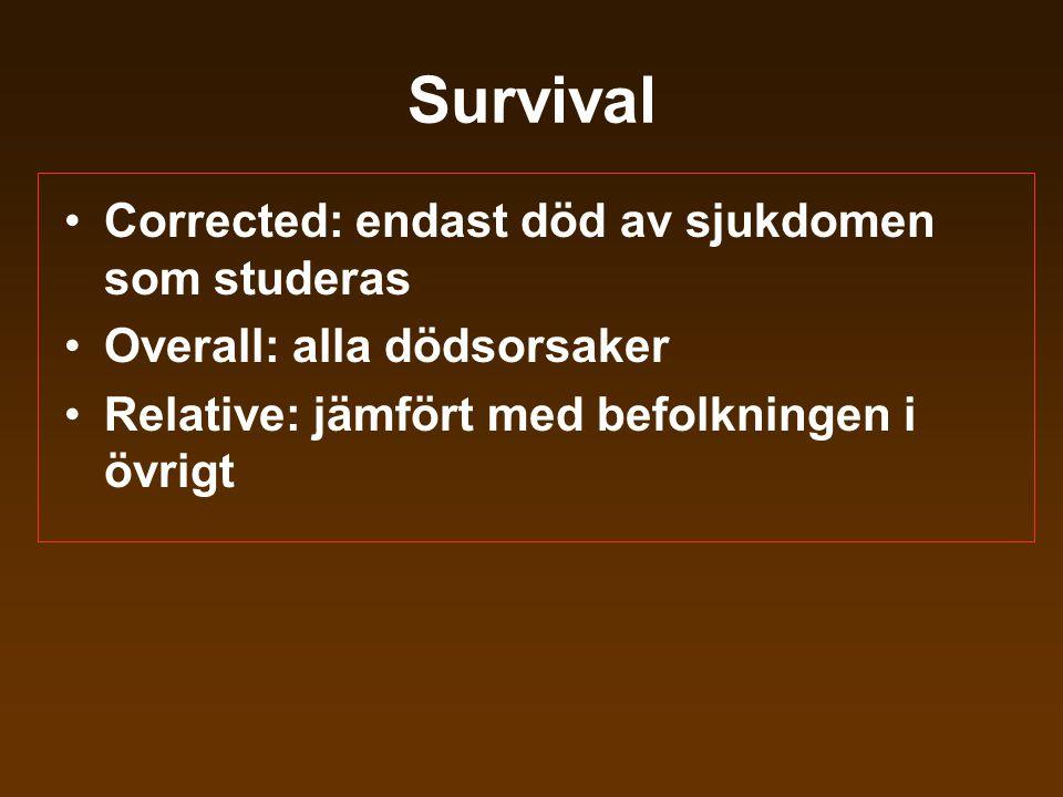 Survival Corrected: endast död av sjukdomen som studeras