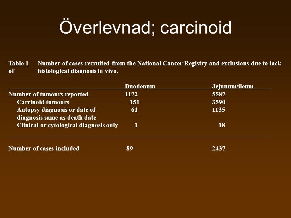 Överlevnad; carcinoid
