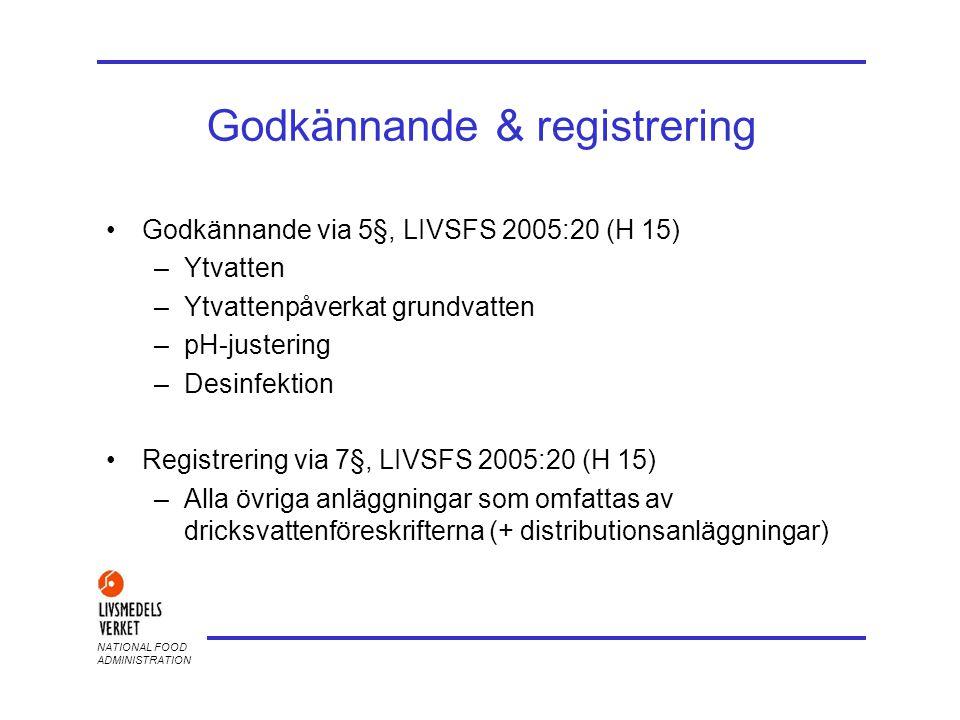 Godkännande & registrering