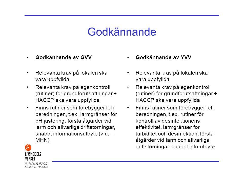 Godkännande Godkännande av GVV