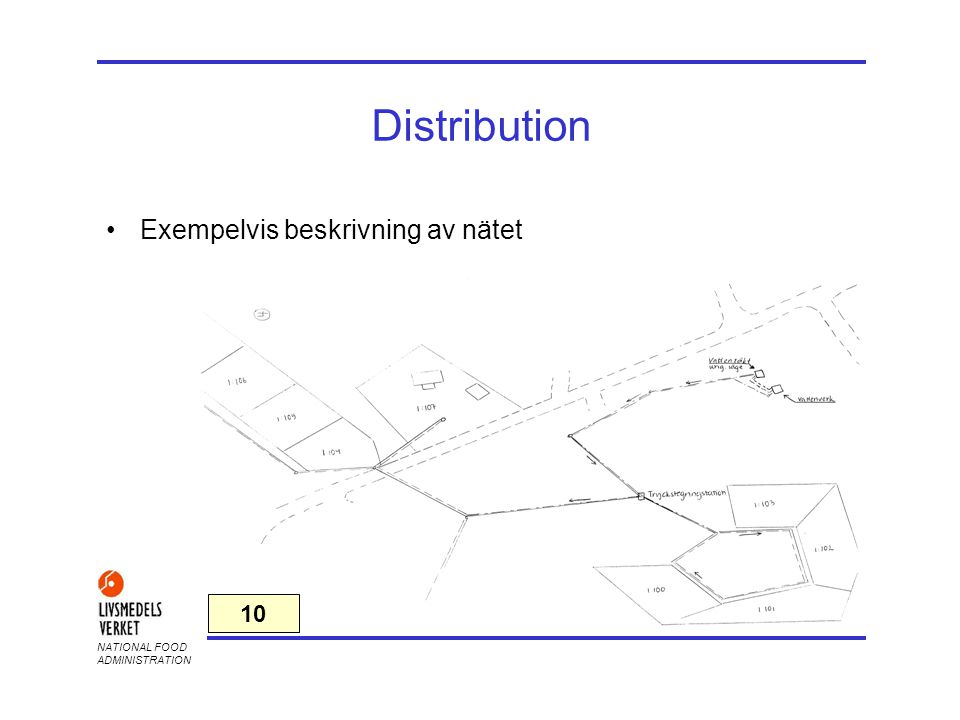 Distribution Exempelvis beskrivning av nätet 10