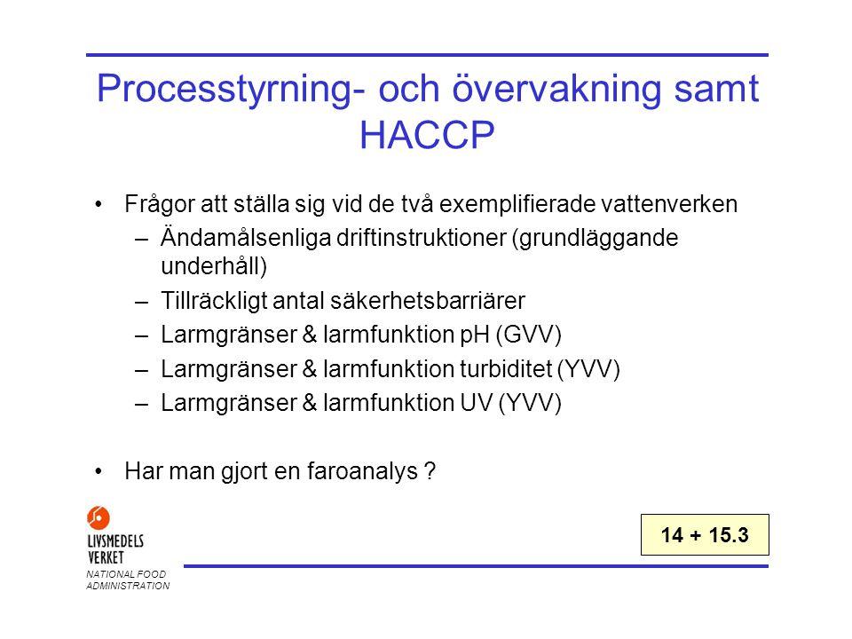 Processtyrning- och övervakning samt HACCP
