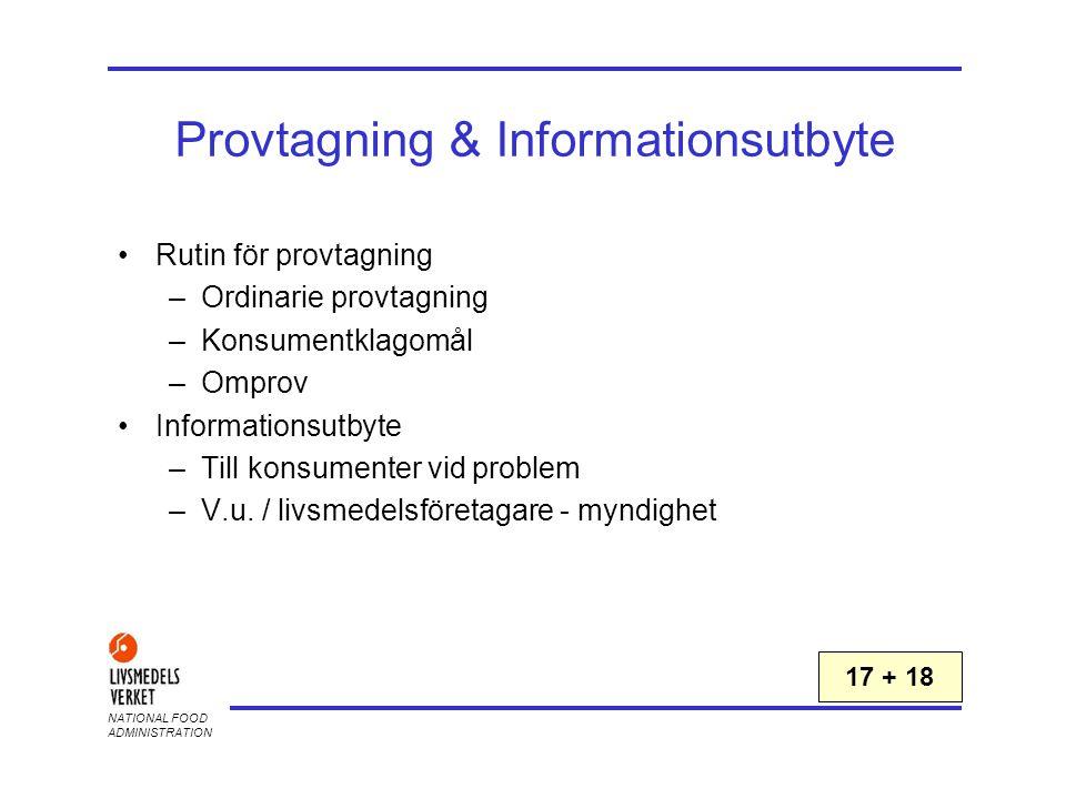 Provtagning & Informationsutbyte