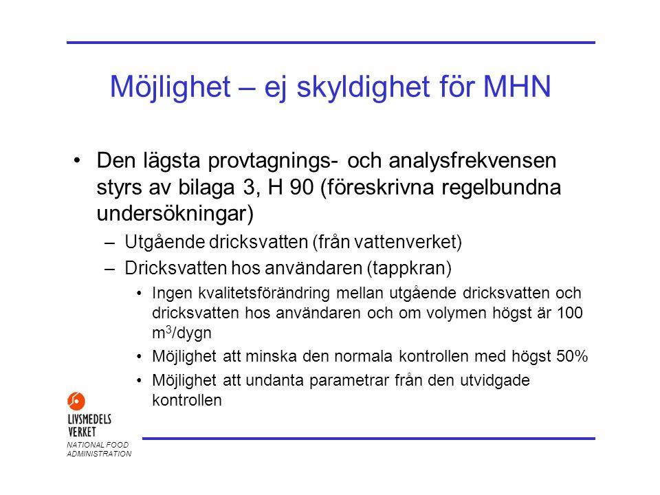 Möjlighet – ej skyldighet för MHN