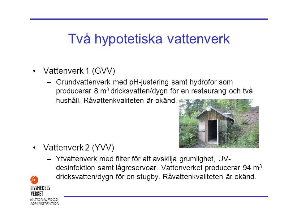 Två hypotetiska vattenverk