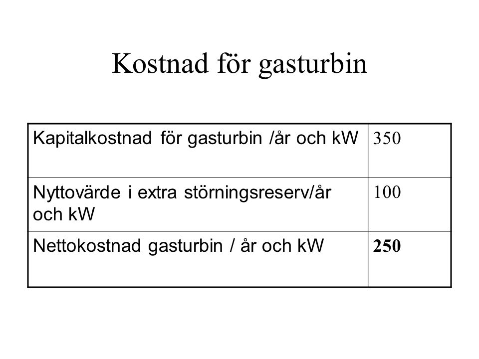 Kostnad för gasturbin Kapitalkostnad för gasturbin /år och kW 350