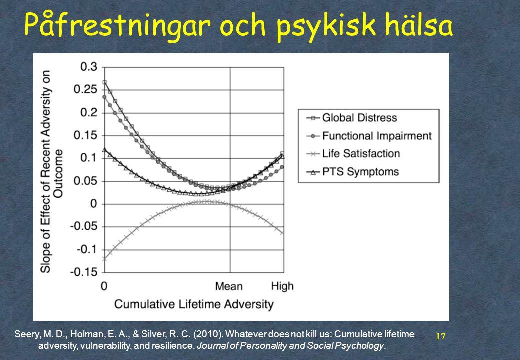 Påfrestningar och psykisk hälsa