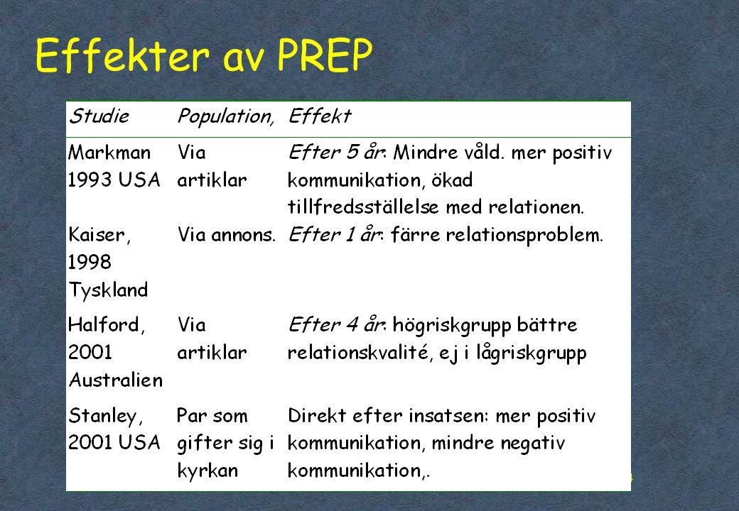 Effekter av PREP