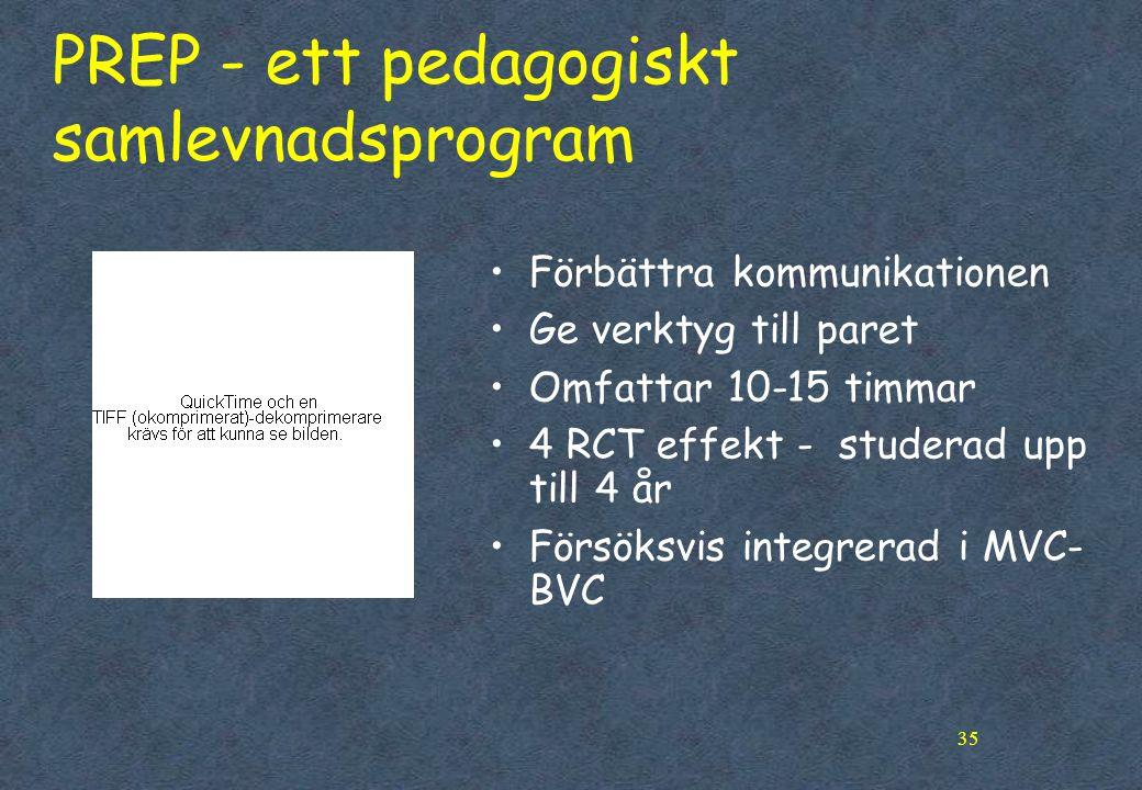PREP - ett pedagogiskt samlevnadsprogram