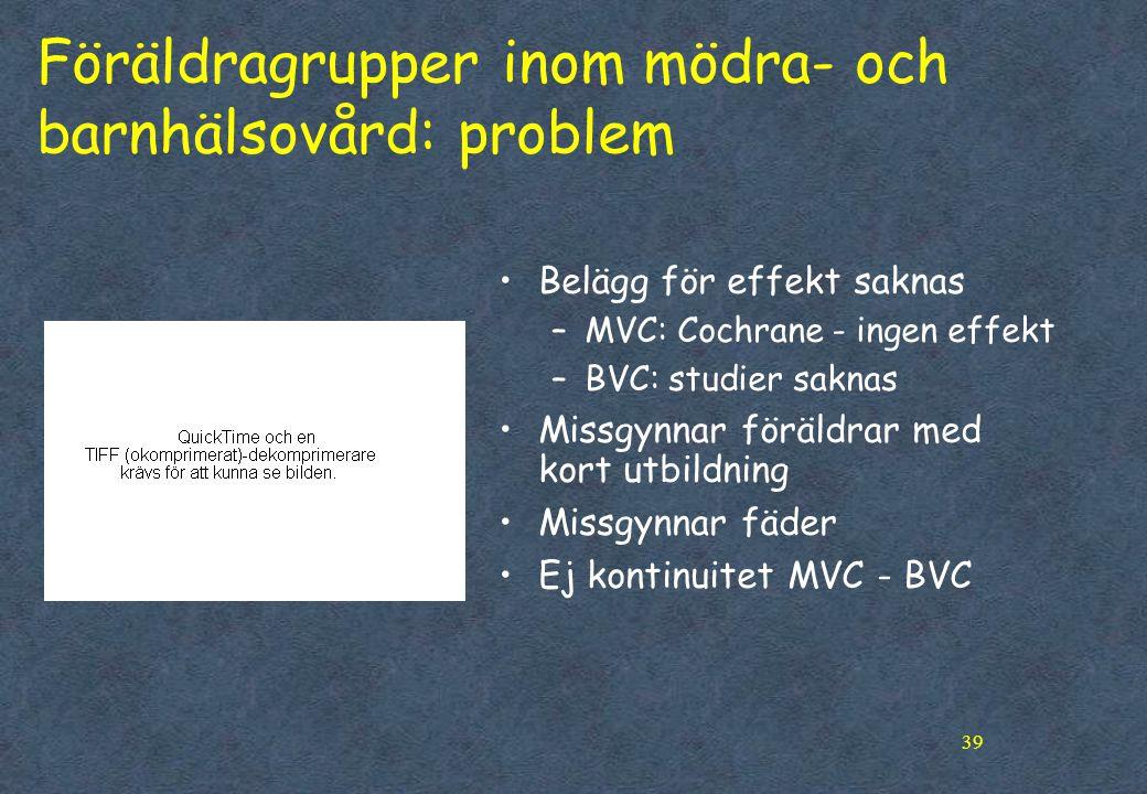 Föräldragrupper inom mödra- och barnhälsovård: problem