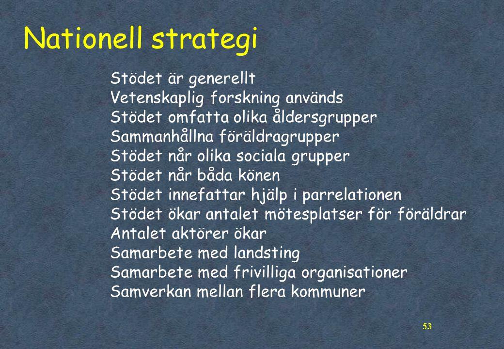 Nationell strategi Stödet är generellt Vetenskaplig forskning används