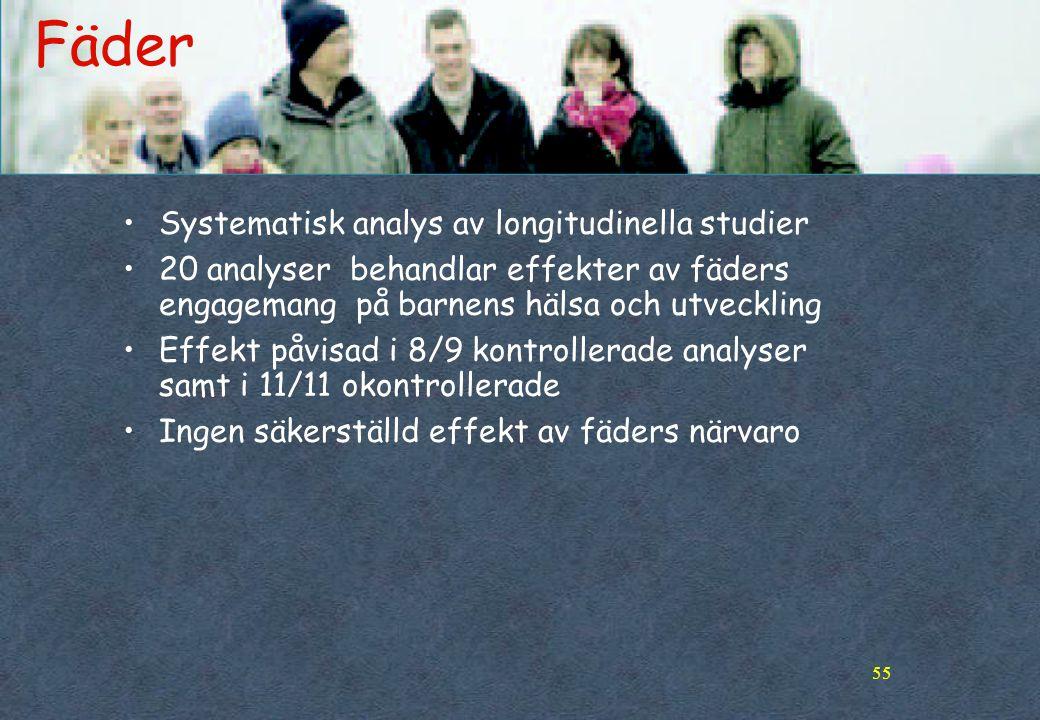 Fäder Systematisk analys av longitudinella studier
