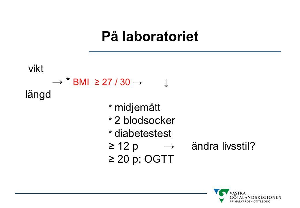 På laboratoriet vikt → * BMI ≥ 27 / 30 → ↓ längd