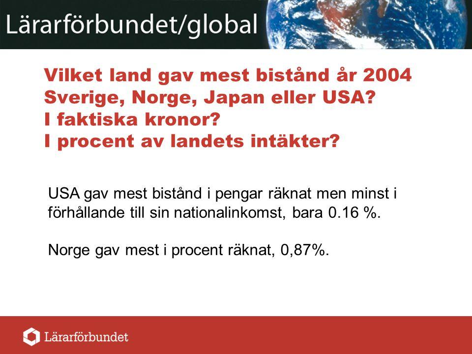 Vilket land gav mest bistånd år 2004 Sverige, Norge, Japan eller USA