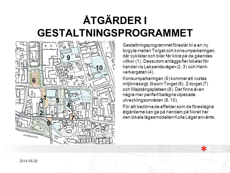 ÅTGÄRDER I GESTALTNINGSPROGRAMMET