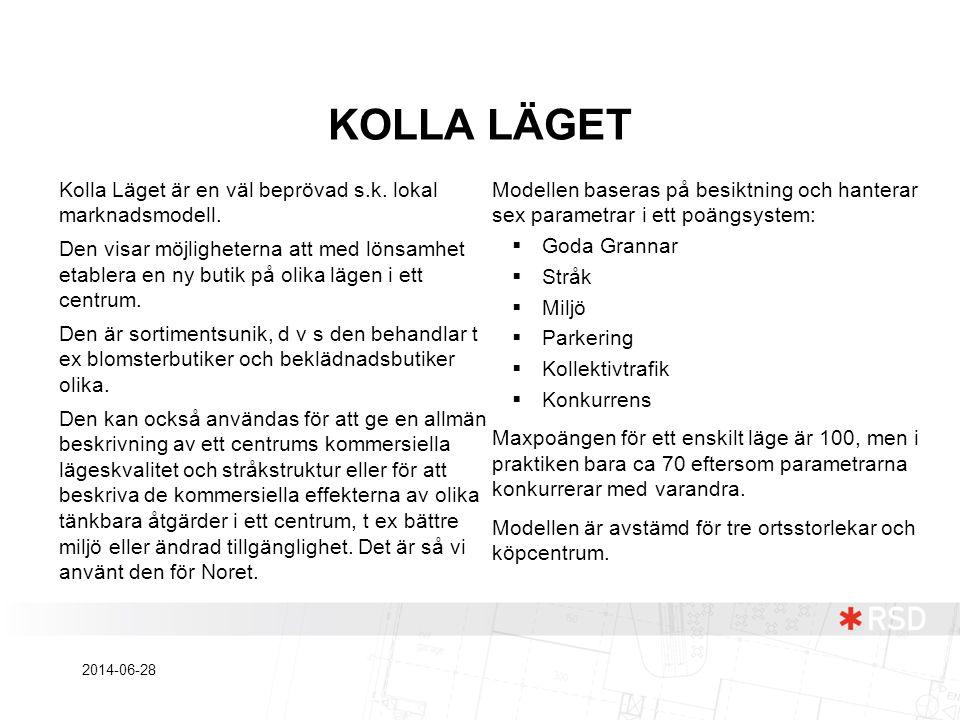 KOLLA LÄGET Kolla Läget är en väl beprövad s.k. lokal marknadsmodell.