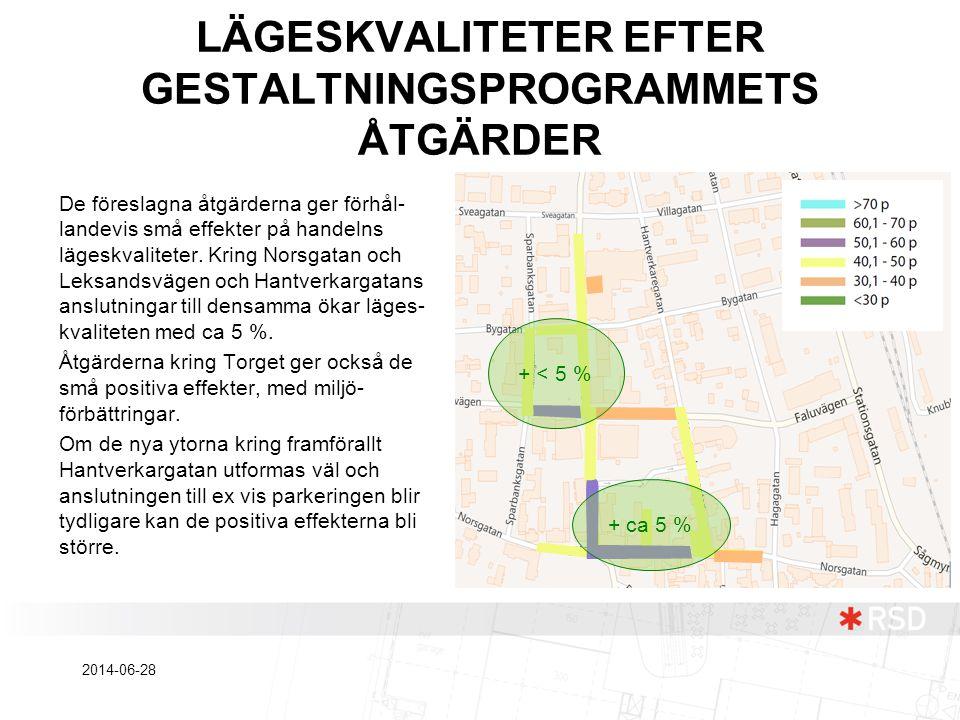 LÄGESKVALITETER EFTER GESTALTNINGSPROGRAMMETS ÅTGÄRDER