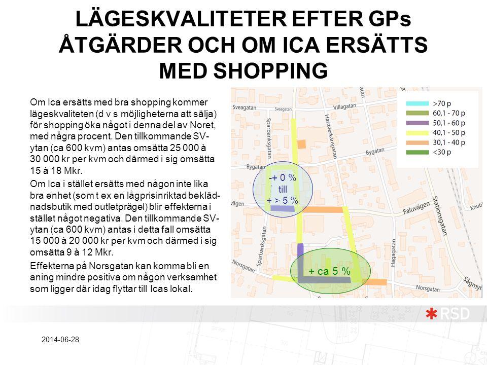 LÄGESKVALITETER EFTER GPs ÅTGÄRDER OCH OM ICA ERSÄTTS MED SHOPPING