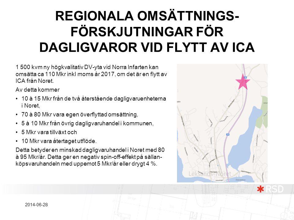 REGIONALA OMSÄTTNINGS-FÖRSKJUTNINGAR FÖR DAGLIGVAROR VID FLYTT AV ICA