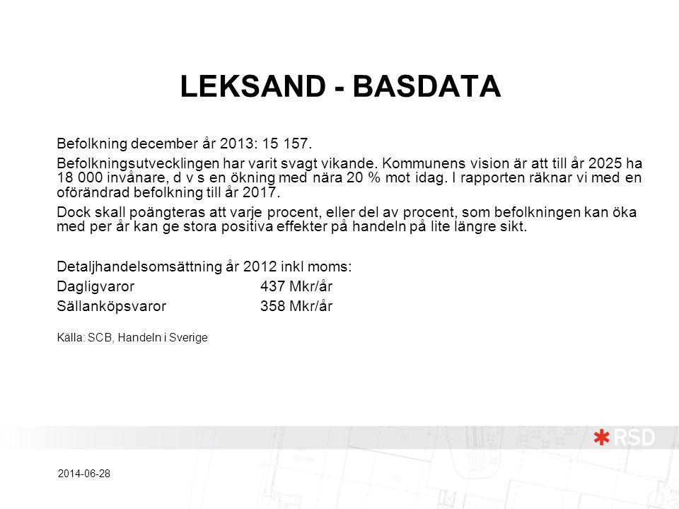 LEKSAND - BASDATA Befolkning december år 2013: 15 157.