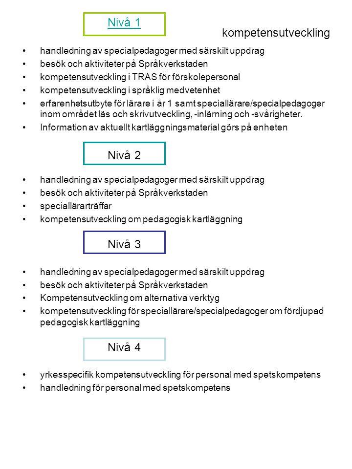 Nivå 1 kompetensutveckling Nivå 2 Nivå 3 Nivå 4
