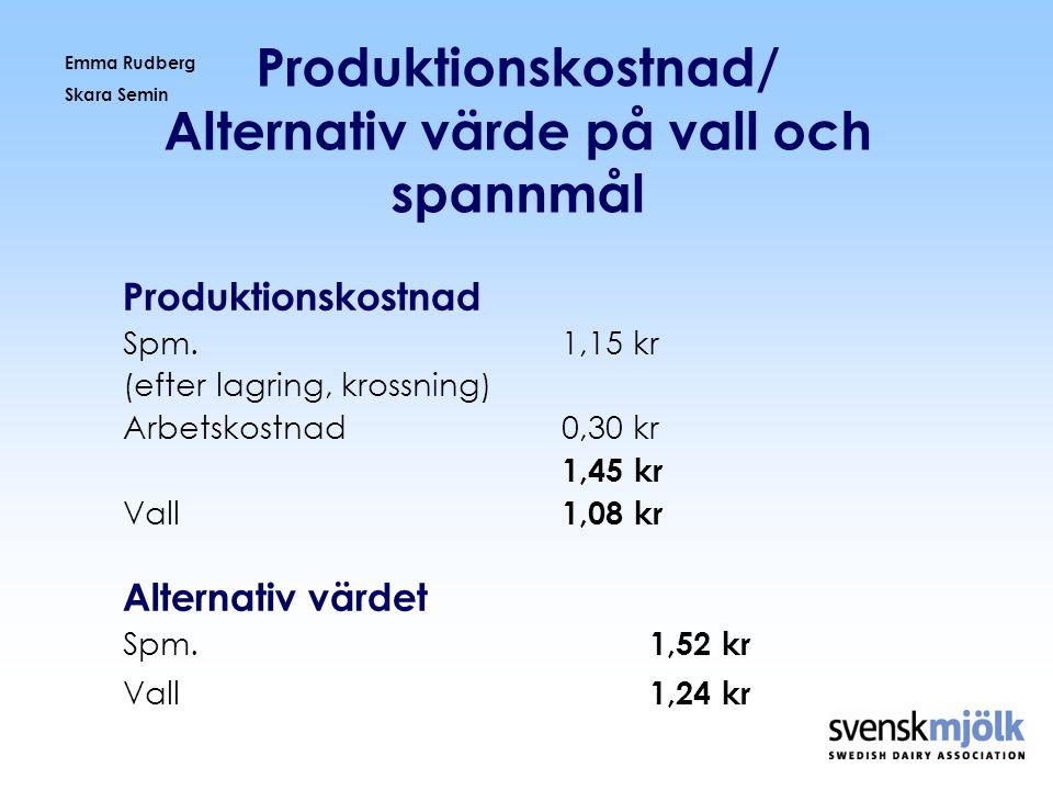 Produktionskostnad/ Alternativ värde på vall och spannmål