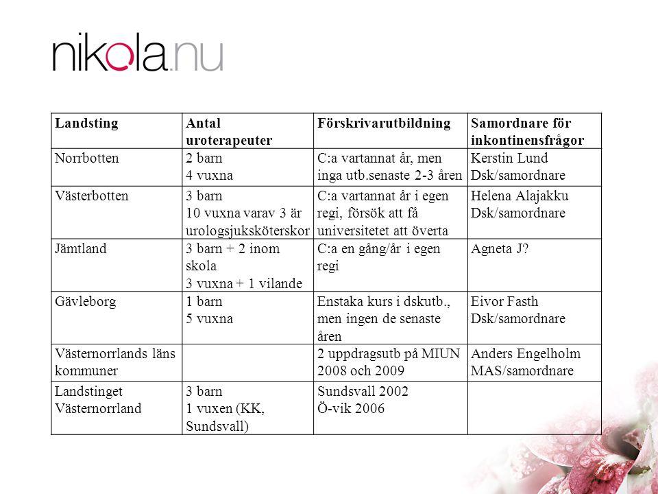 Landsting Antal uroterapeuter. Förskrivarutbildning. Samordnare för inkontinensfrågor. Norrbotten.