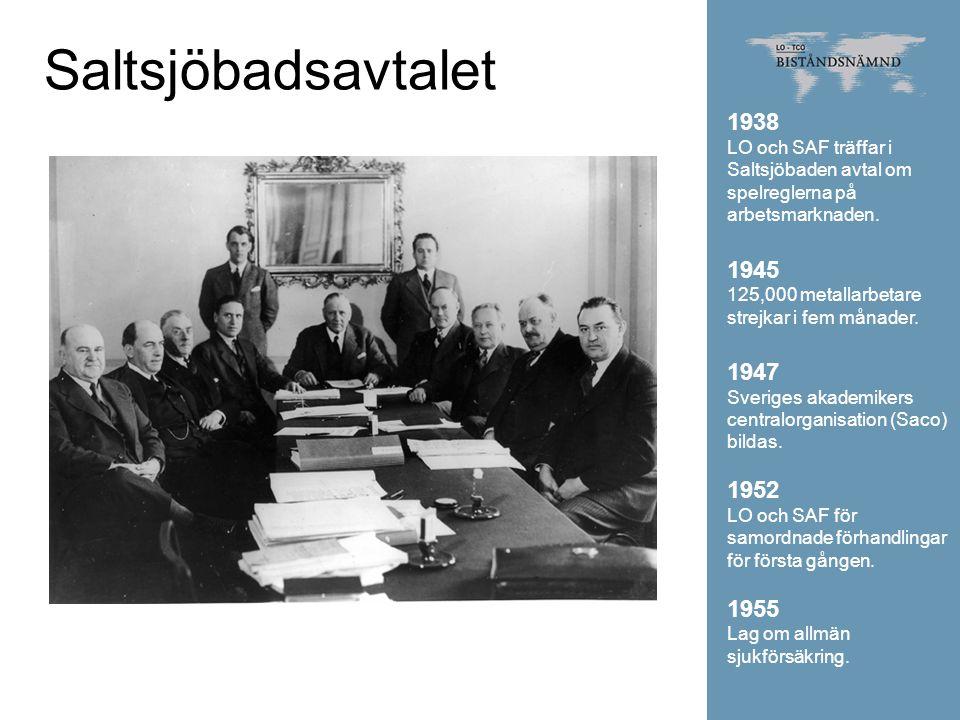 Saltsjöbadsavtalet 1938. LO och SAF träffar i Saltsjöbaden avtal om spelreglerna på arbetsmarknaden.
