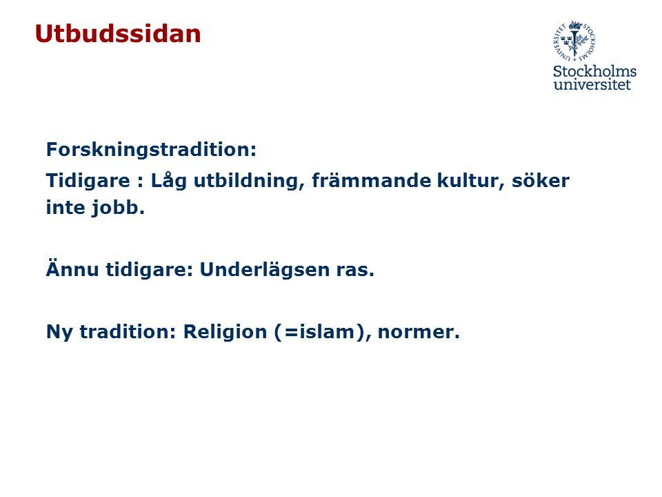Utbudssidan Forskningstradition: