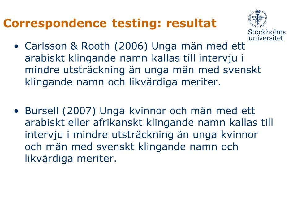 Correspondence testing: resultat